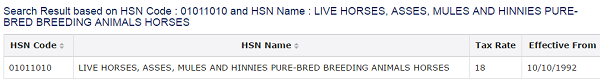 HSN Name