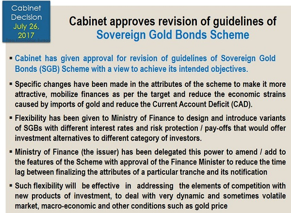 Sovereign Gold Bonds Scheme 1