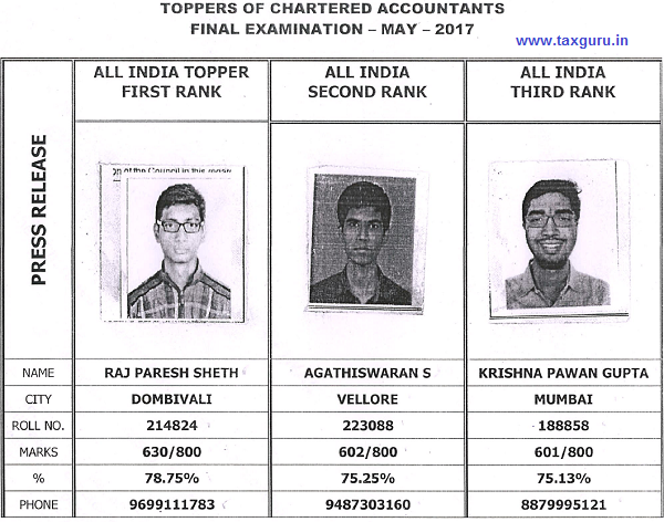 Top 3 CA Final Toppers May 2017