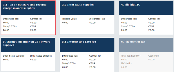 3.1 Tax on outward and reverse charge inward supplies
