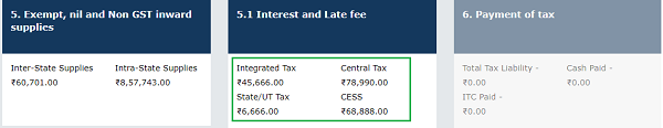 5.1 Interest and Late Fee