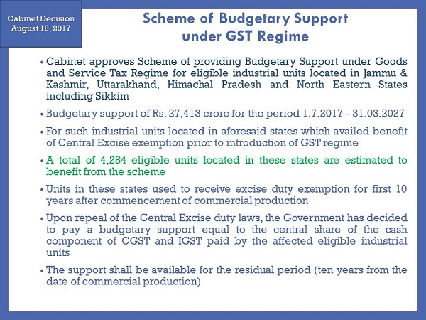 Budgetary Support under GST