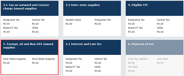 Exempt, nil and Non GST inward supplies