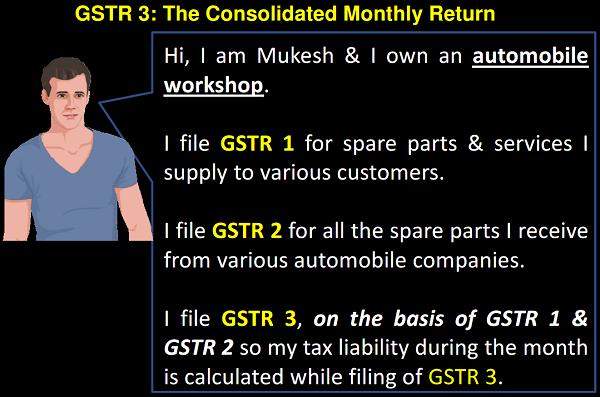 GSTR 3