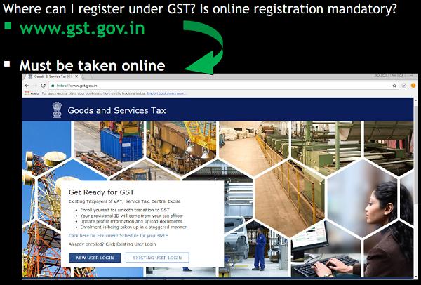 Online registration mandatory