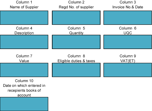 TABLE 7 (b)