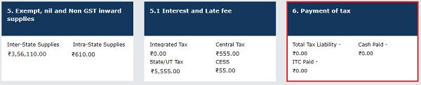 Tax payable