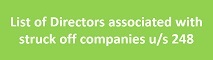 List of Directors associated with struck off companies u/s 248