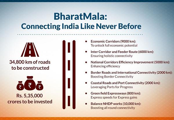 BharatMala