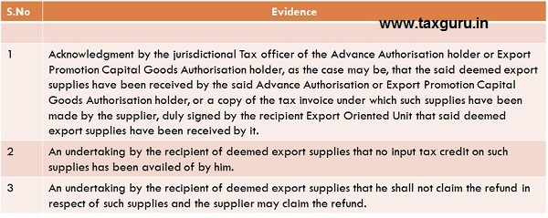Deemed Exports and Refunds under GST Photo 4