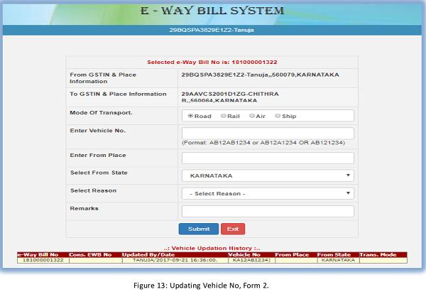 E way bill system user manual for taxpayers in karnataka figure 13 spiritdancerdesigns Gallery