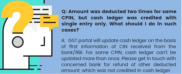 GST CPIN double deduction