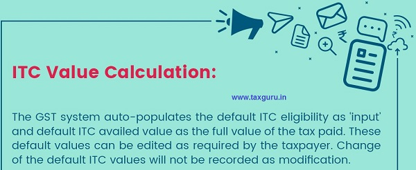 ITC Value Calculation