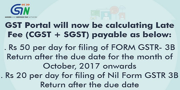 Late Fee (CGST + SGST) payable by taxpayers