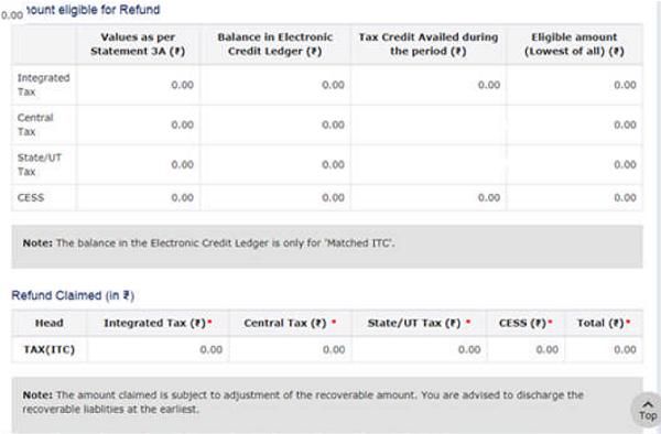 Manual Procedure for filing Refund Under GST   TaxGuru