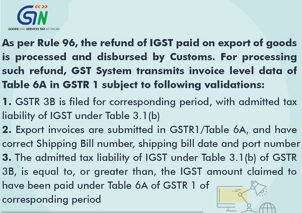 Rule 96, the refund of IGST