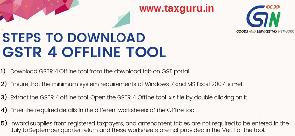 Steps to download GSTR 4 Offline Tool