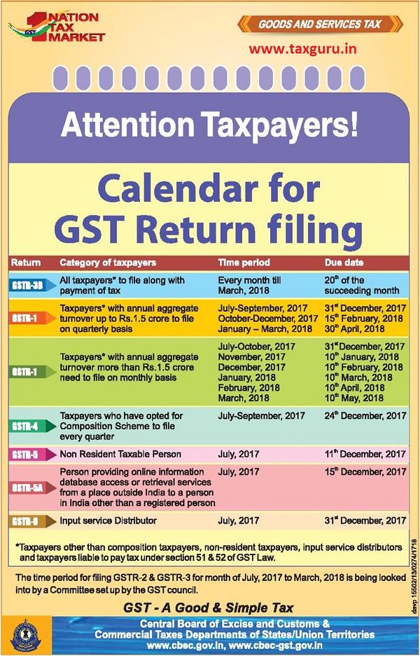 Calendar for GST Return filing