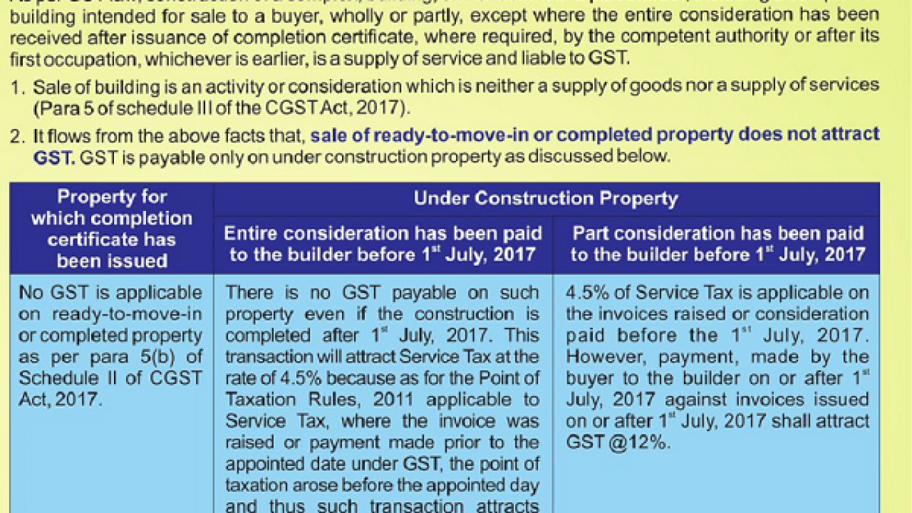 GST on Under Construction and Ready-To-Move-In Property