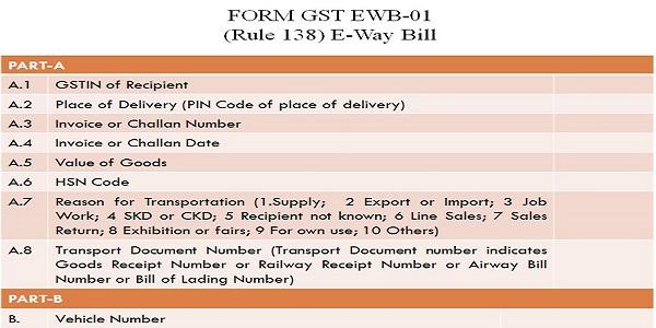 Form GST EWB-01