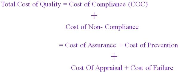 Cost Of Quality Taxguru