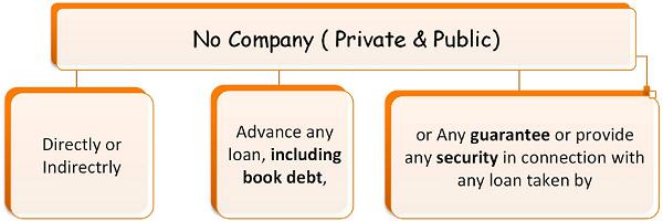 Payday loans alameda image 1