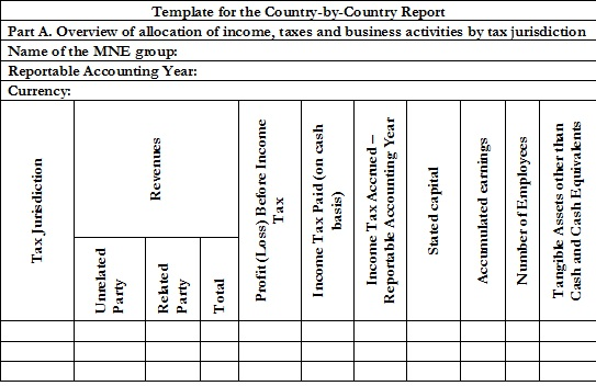 Template for the Country-by-Country Report