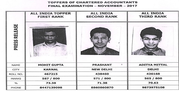 Toppers of CA Final November 2017 Examination