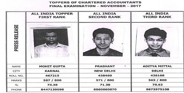 Toppers of CA Final November 2017 Examination