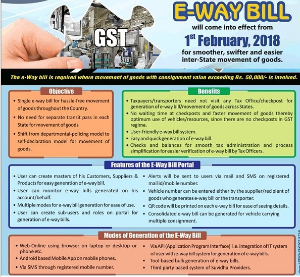e-waybill will come into effect from 1st February 2018