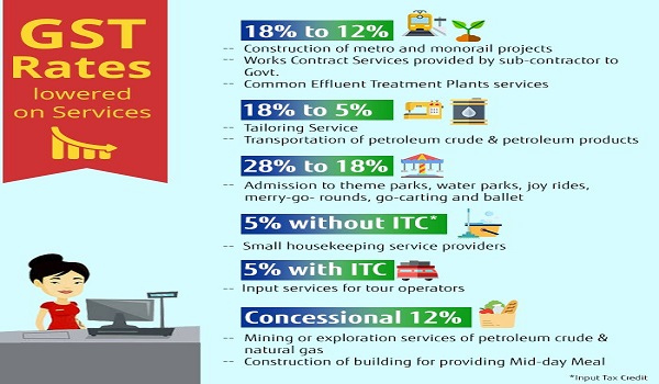 services which will attract lower GST rates from 25th January 2018