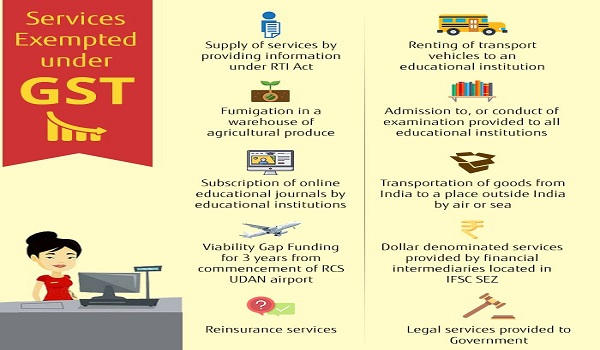 Services which will be exempted under GST after 25th GST Council Meeting Decisions