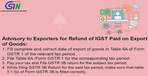 Advisory to Exporters for Refund of IGST Paid on Export of Goods