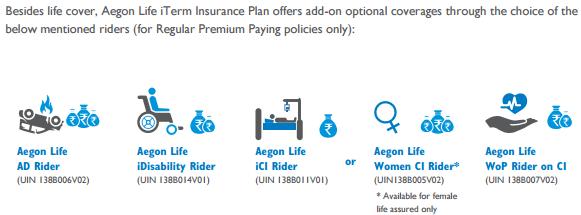 Aegon Life Rider Banefit