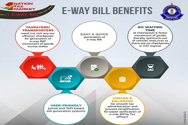 E-Way Bill Benefits