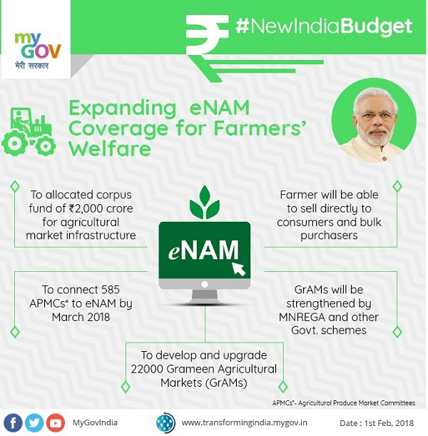 Farmer's Welfare