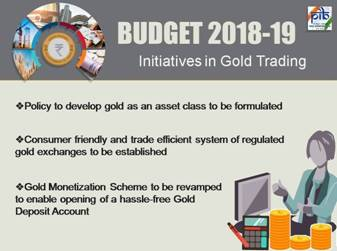 Initiatiives in Gold Trading