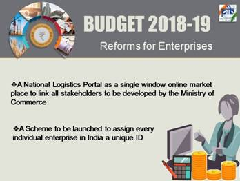 Reforms for Enterprises