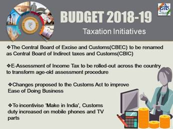 Taxation Initiatives