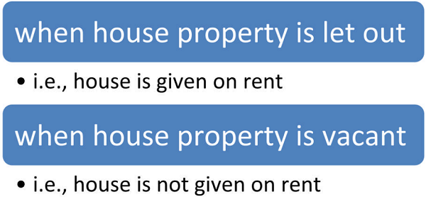House is not given on rent