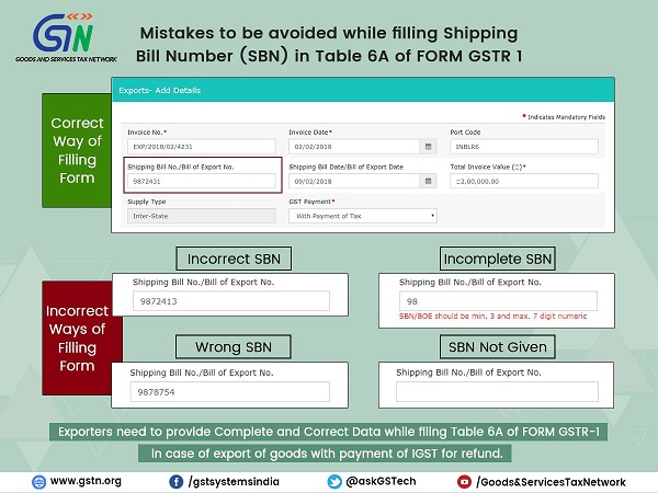 Provide complete and correct Shipping Bill Number while filing Table 6A of GSTR-1