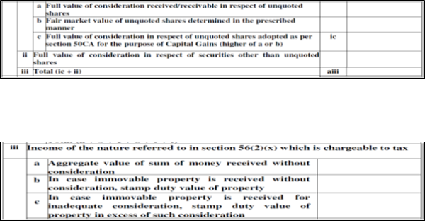 Capital Gains in case of transfer of unquoted shares