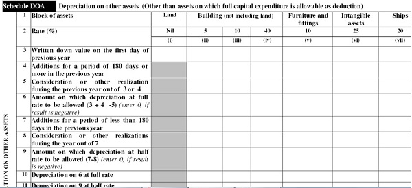 Changes in ITR-3 Column for land in schedule Depreciation on other assets