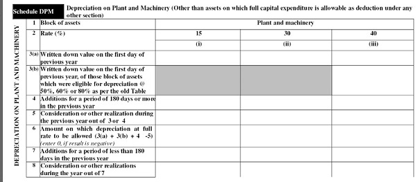Changes in ITR-3 Restriction of maximum depreciation rate to 40%