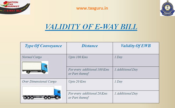 validity of e way bill