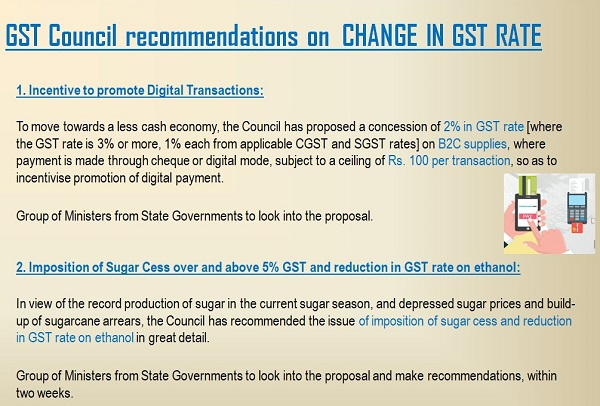 CHANGES IN GST RATE.