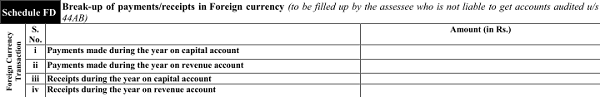New income tax return forms with fresh requirements (11)