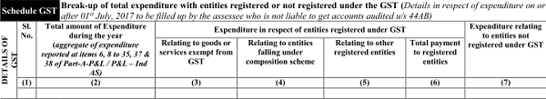 New income tax return forms with fresh requirements (6)
