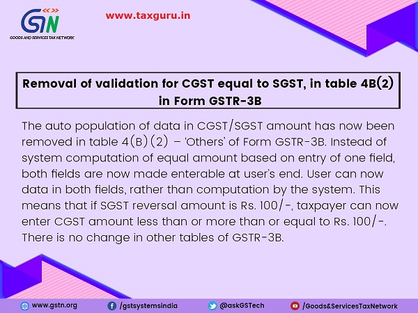 Removal of validation for CGST equal to SGST, in table 4B(2) in Form GSTR-3B