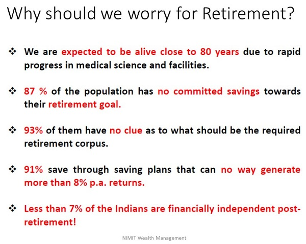 Why Should we worry for Retirement